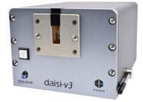 Interferometre DATA PIXEL DAISI V3 fibre optique